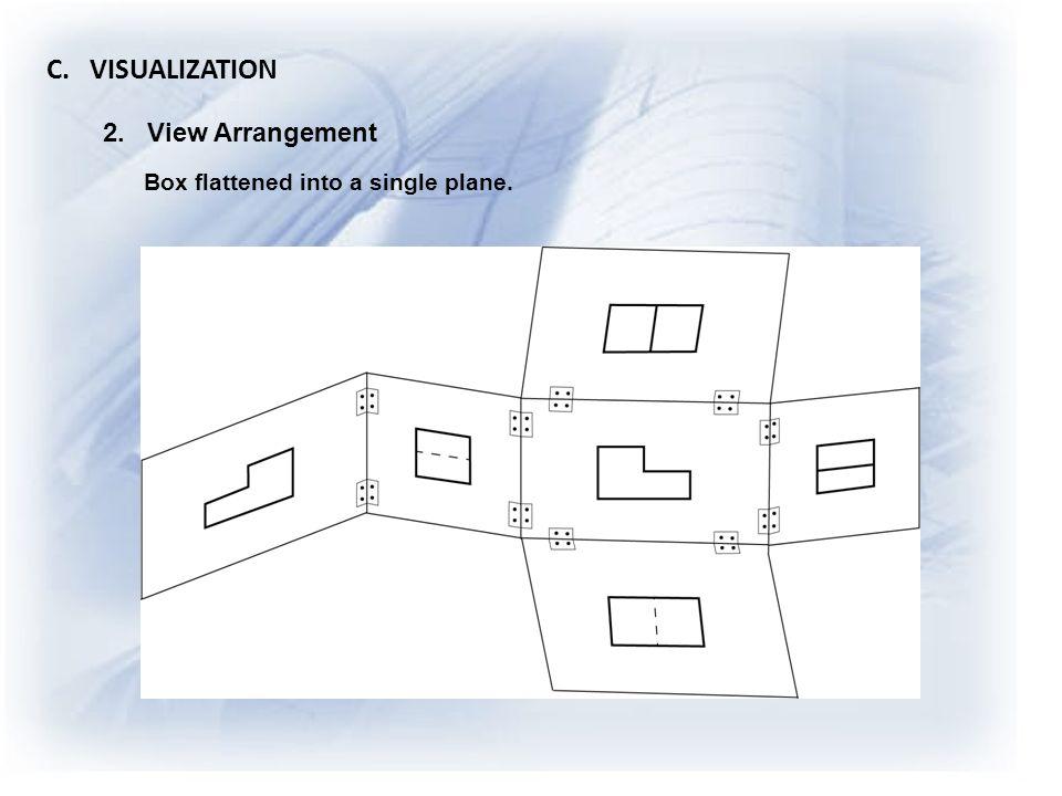 C. VISUALIZATION 2. View Arrangement