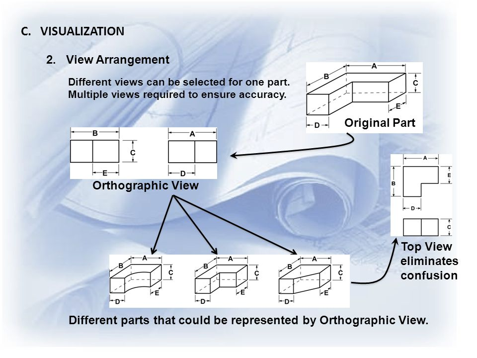 C. VISUALIZATION 2. View Arrangement Original Part Orthographic View