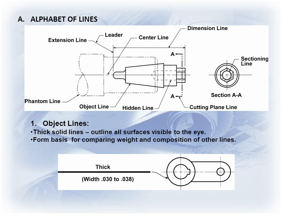 A. ALPHABET OF LINES 1. Object Lines: