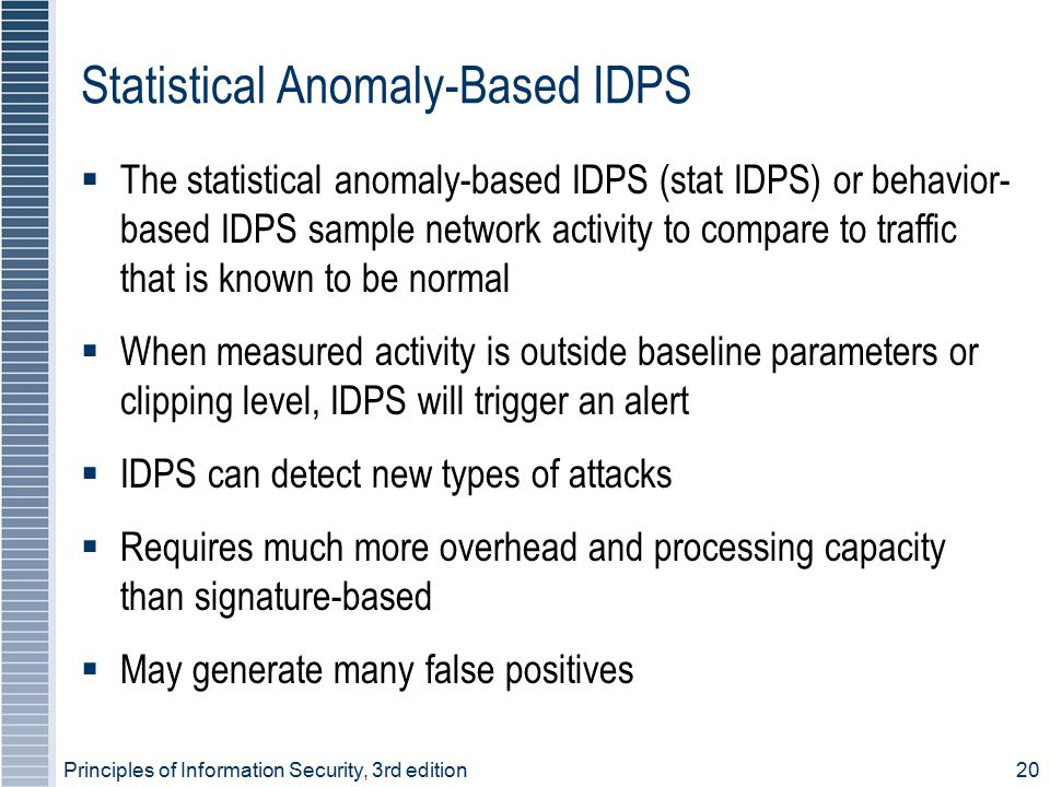 Statistical Anomaly-Based IDPS
