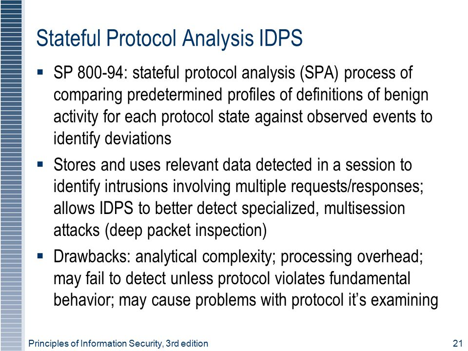 Stateful Protocol Analysis IDPS