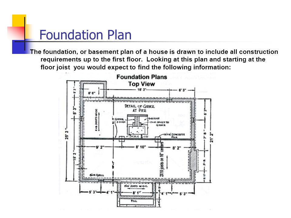 Foundation plan of a house 28 images grimsby secondary for House foundation plan