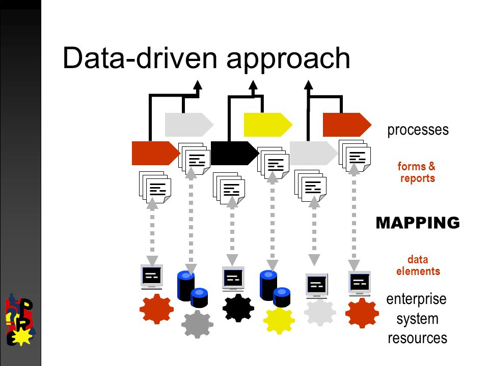 Data-driven approach processes MAPPING enterprise system resources