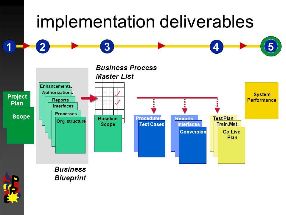 implementation deliverables
