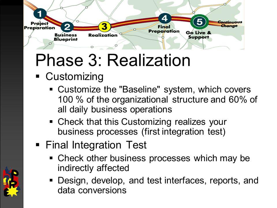Phase 3: Realization Customizing Final Integration Test 3