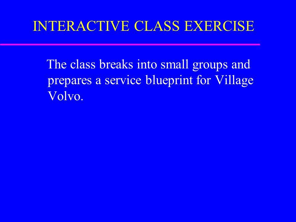 INTERACTIVE CLASS EXERCISE