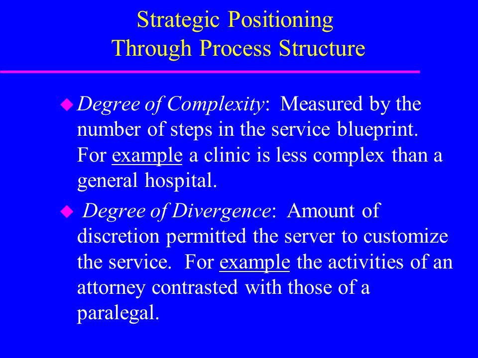 Strategic Positioning Through Process Structure