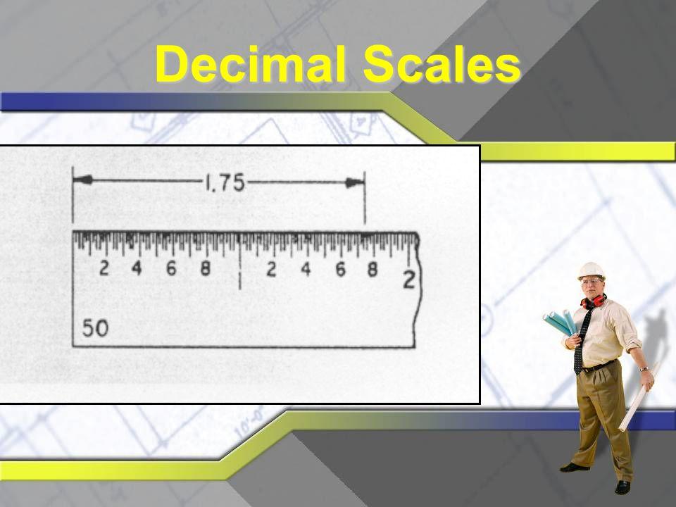 Decimal Scales