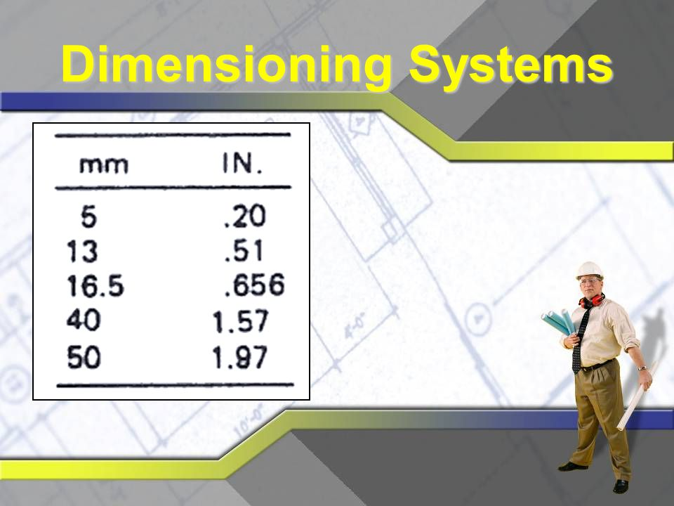 Dimensioning Systems