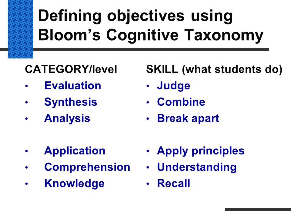 Defining objectives using Bloom's Cognitive Taxonomy
