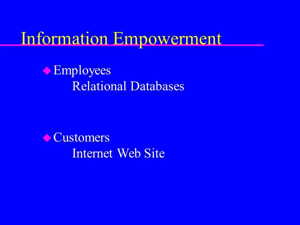 Information Empowerment