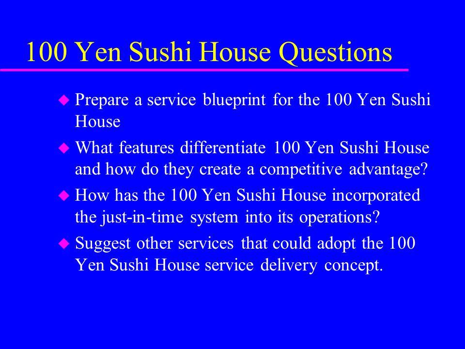100 Yen Sushi House Questions