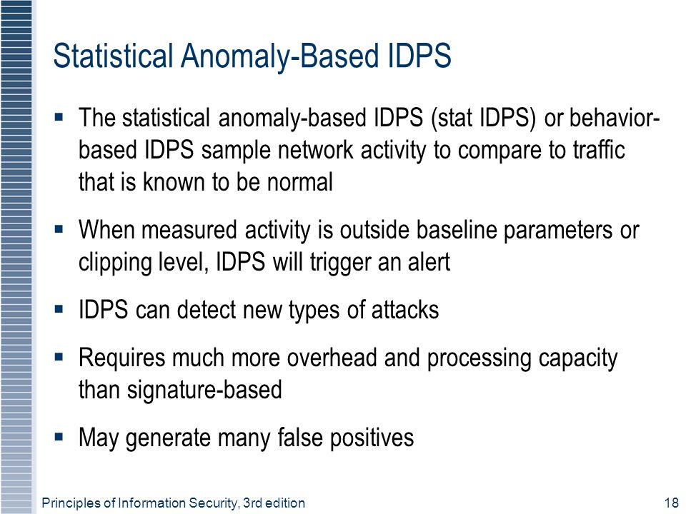 Statistical Anomaly-Based IDPS