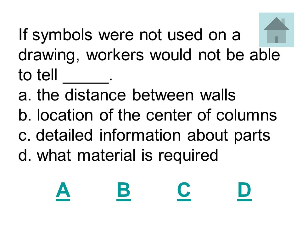 If symbols were not used on a drawing, workers would not be able to tell _____. a. the distance between walls b. location of the center of columns c. detailed information about parts d. what material is required