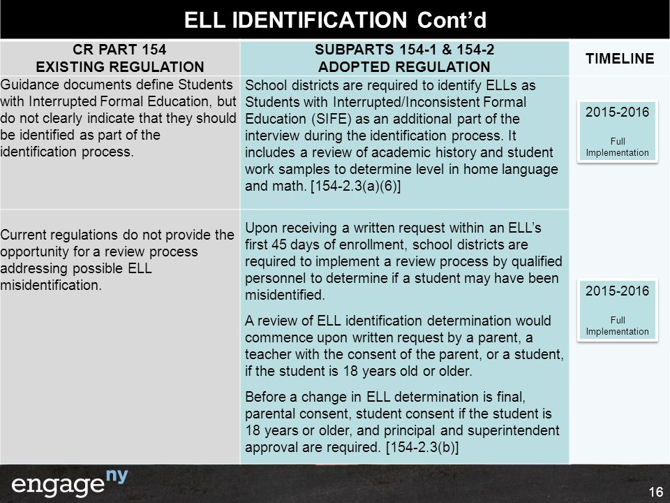 ELL IDENTIFICATION Cont'd