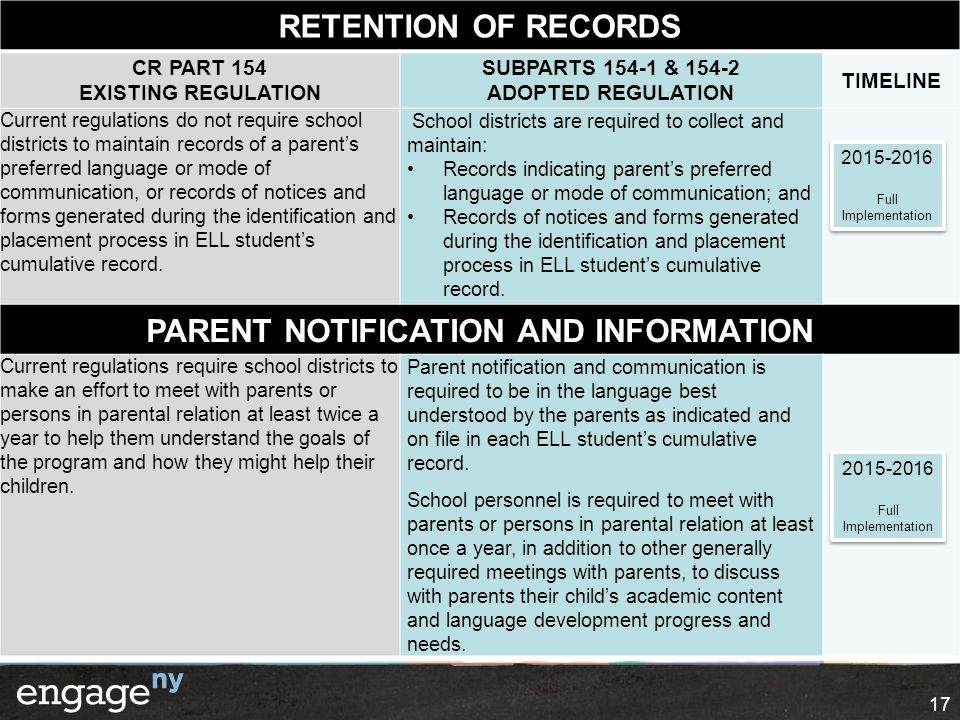 PARENT NOTIFICATION AND INFORMATION