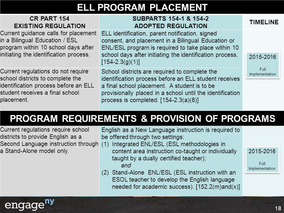 PROGRAM REQUIREMENTS & PROVISION OF PROGRAMS