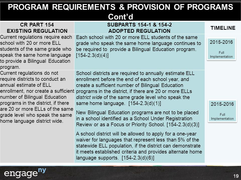PROGRAM REQUIREMENTS & PROVISION OF PROGRAMS Cont'd