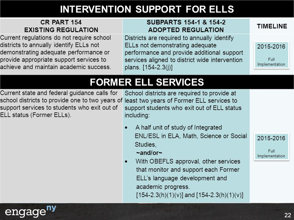 INTERVENTION SUPPORT FOR ELLS