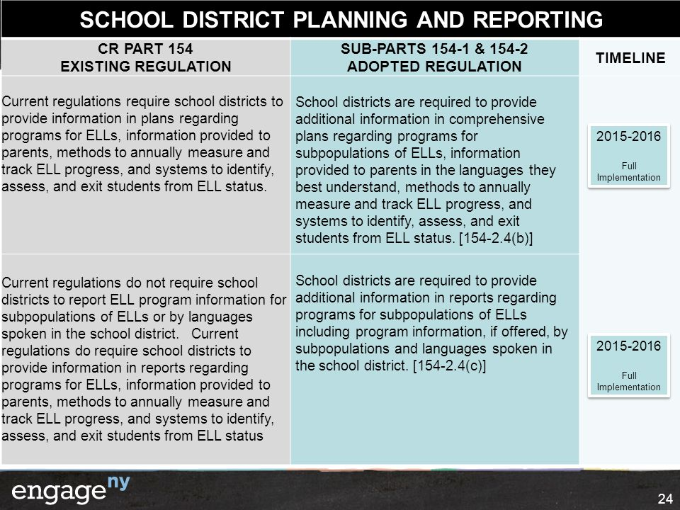 SCHOOL DISTRICT PLANNING AND REPORTING