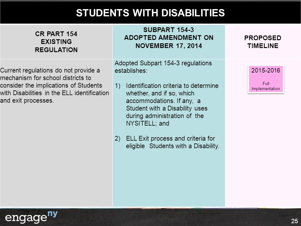 STUDENTS WITH DISABILITIES ADOPTED AMENDMENT ON NOVEMBER 17, 2014