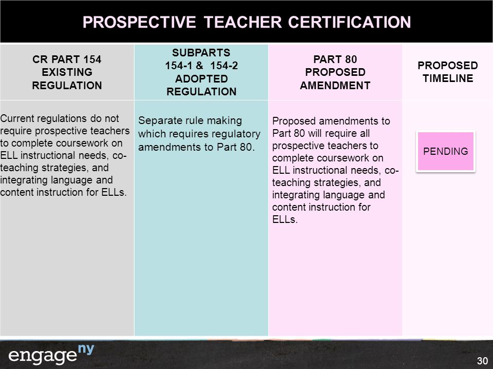 PROSPECTIVE TEACHER CERTIFICATION