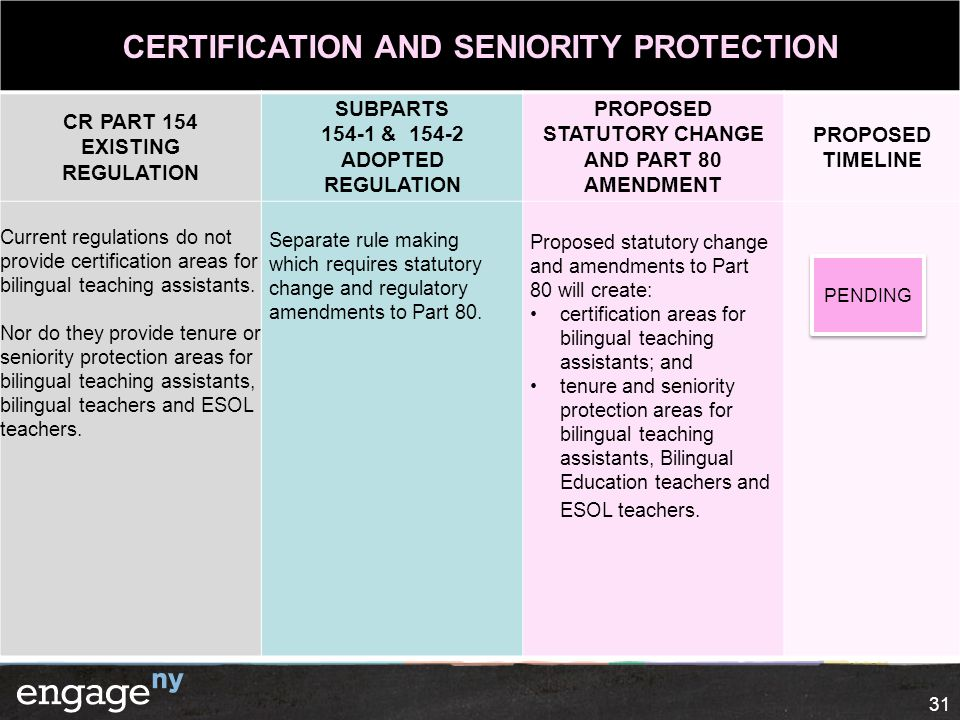 CERTIFICATION AND SENIORITY PROTECTION