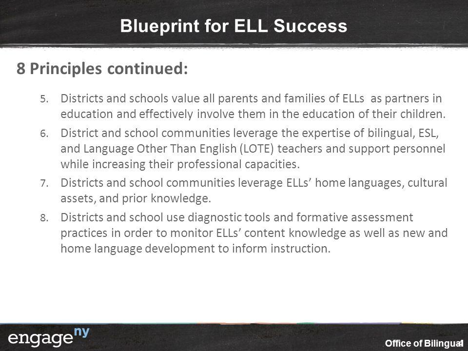 Blueprint for ELL Success