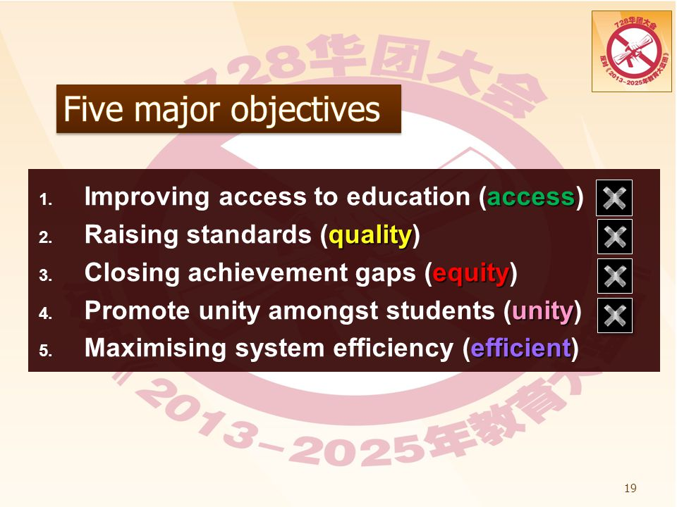 Five major objectives Improving access to education (access)