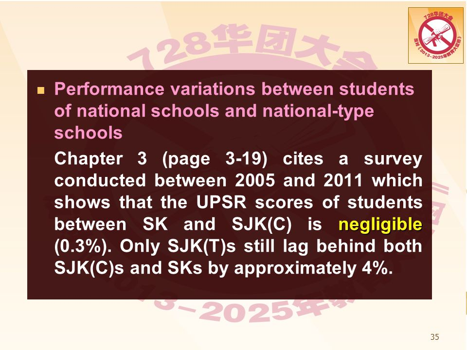 Performance variations between students of national schools and national-type schools