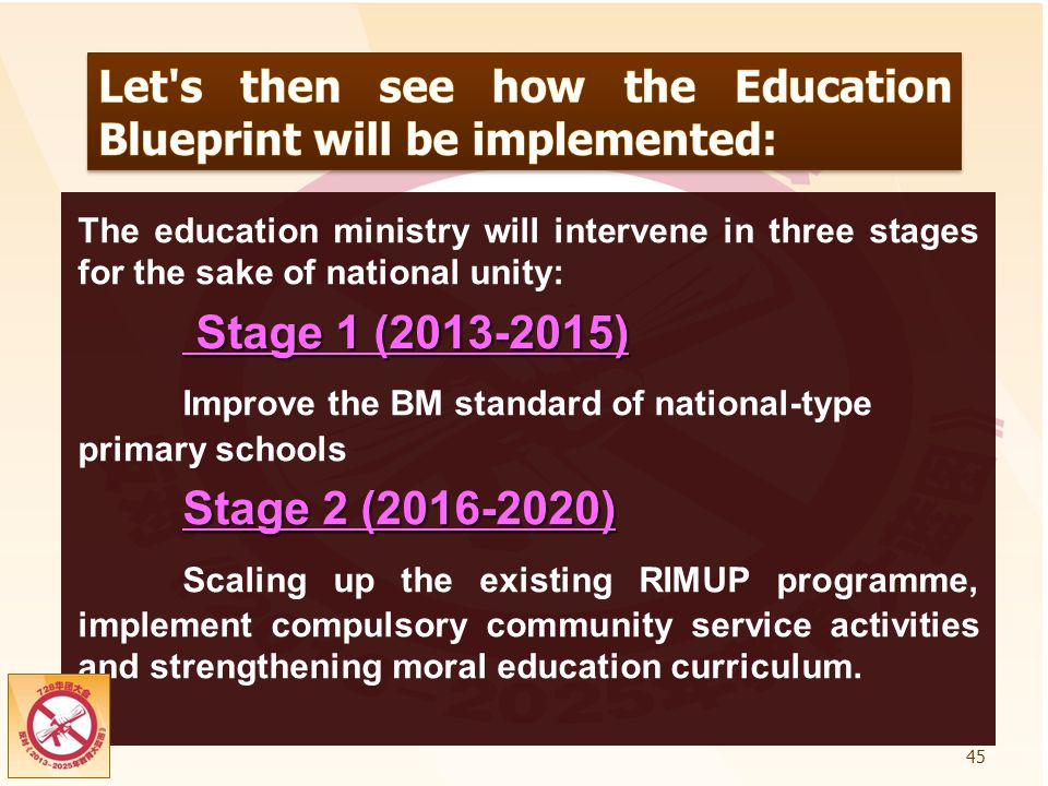 Improve the BM standard of national-type primary schools