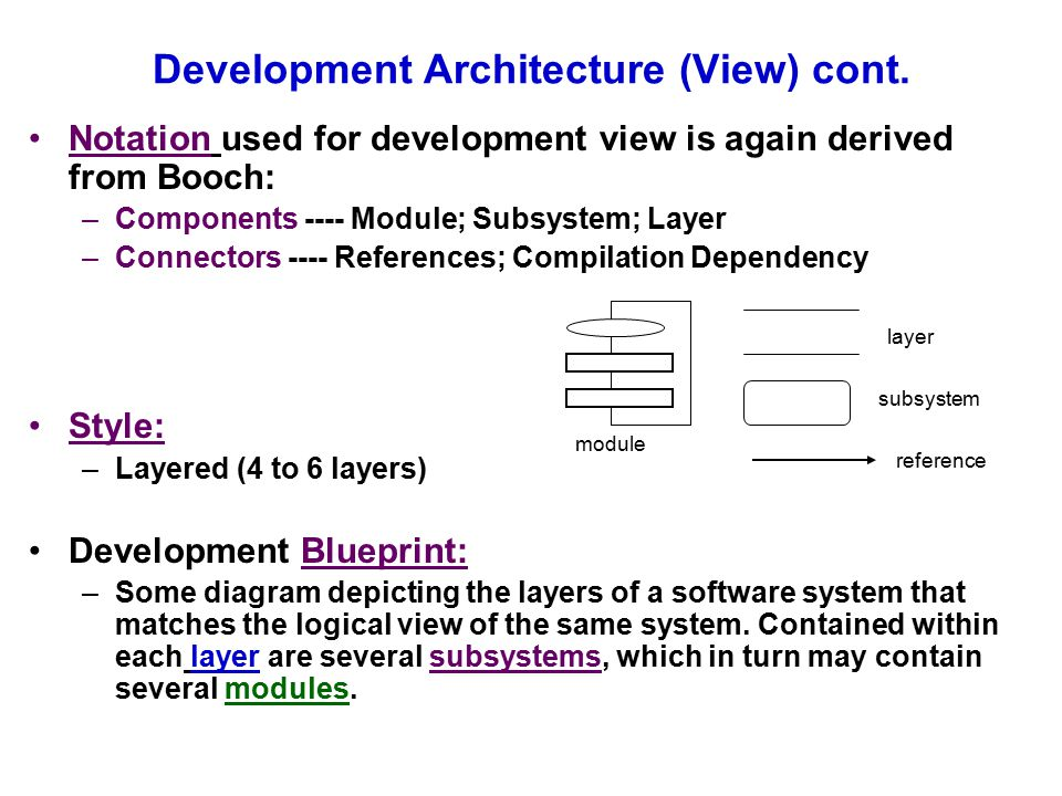 Development Architecture (View) cont.