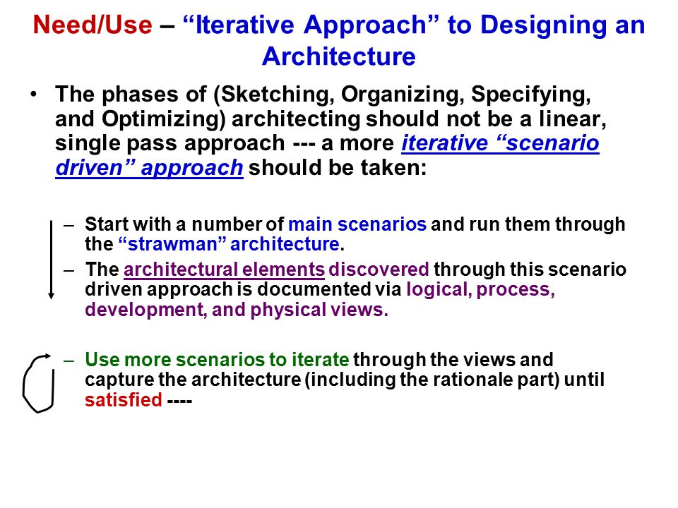 Need/Use – Iterative Approach to Designing an Architecture