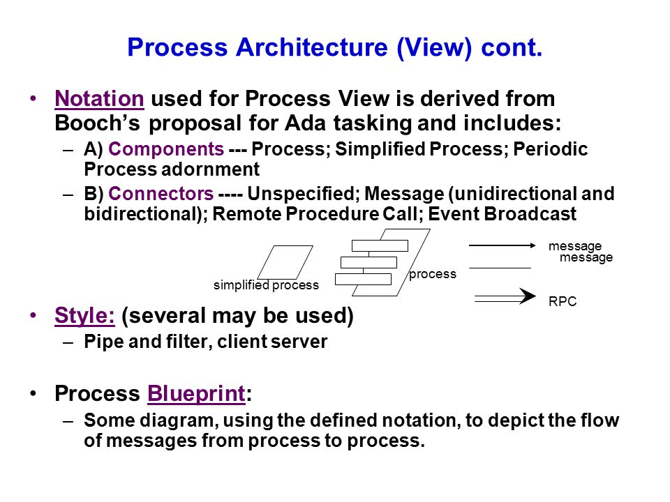 Process Architecture (View) cont.