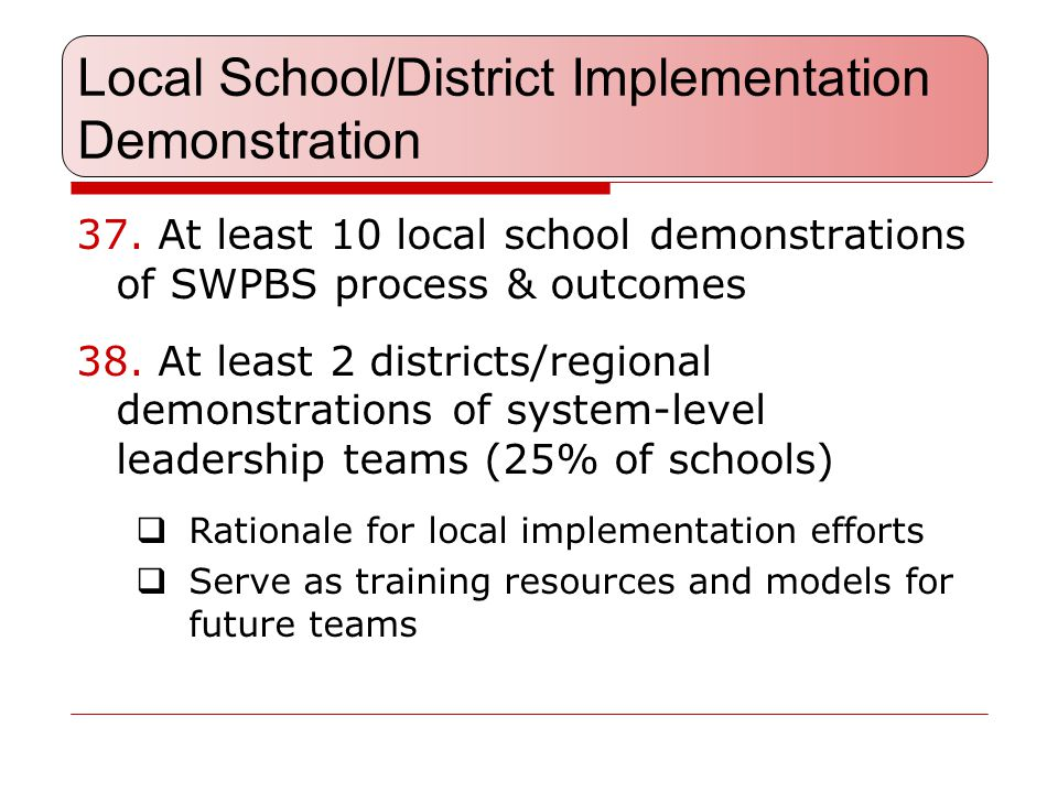 Local School/District Implementation Demonstration