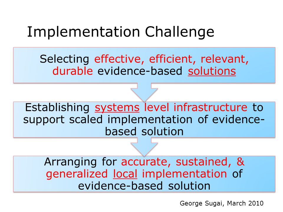 Implementation Challenge