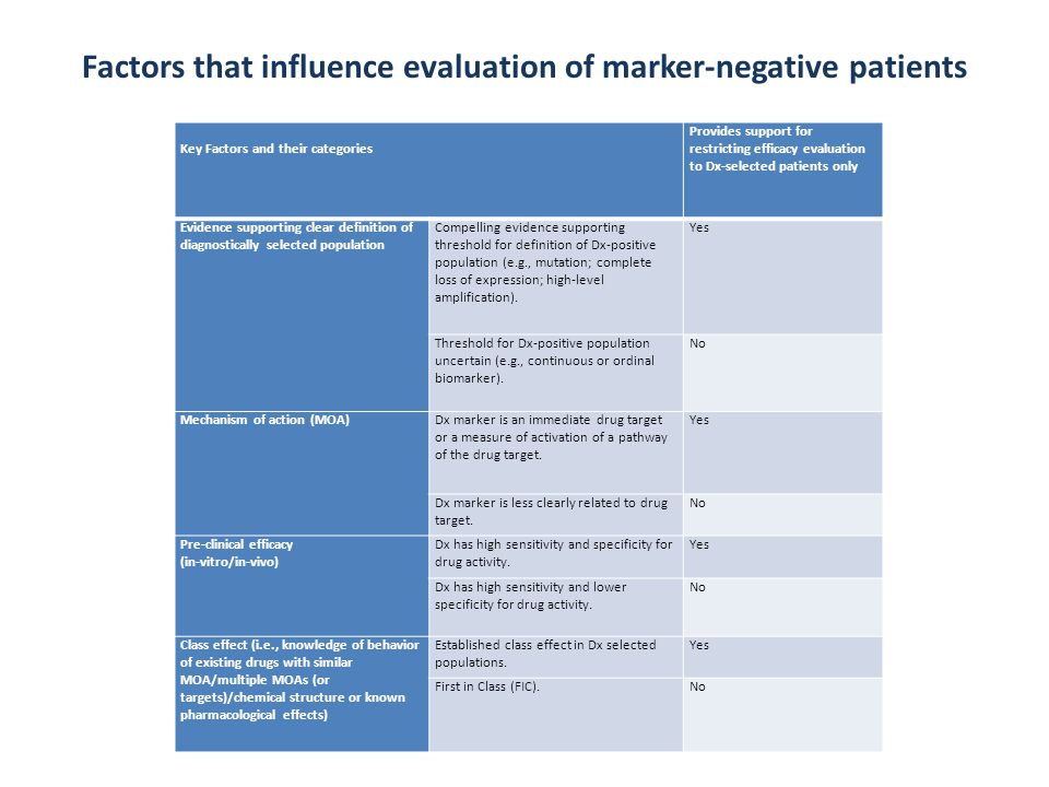 Factors that influence evaluation of marker-negative patients