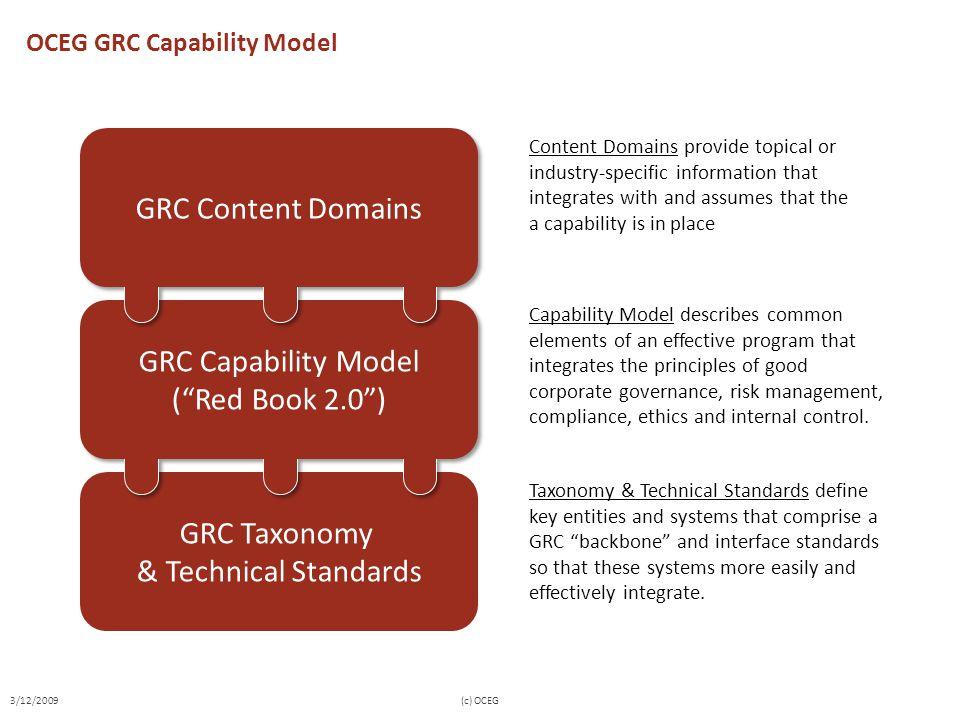OCEG GRC Capability Model