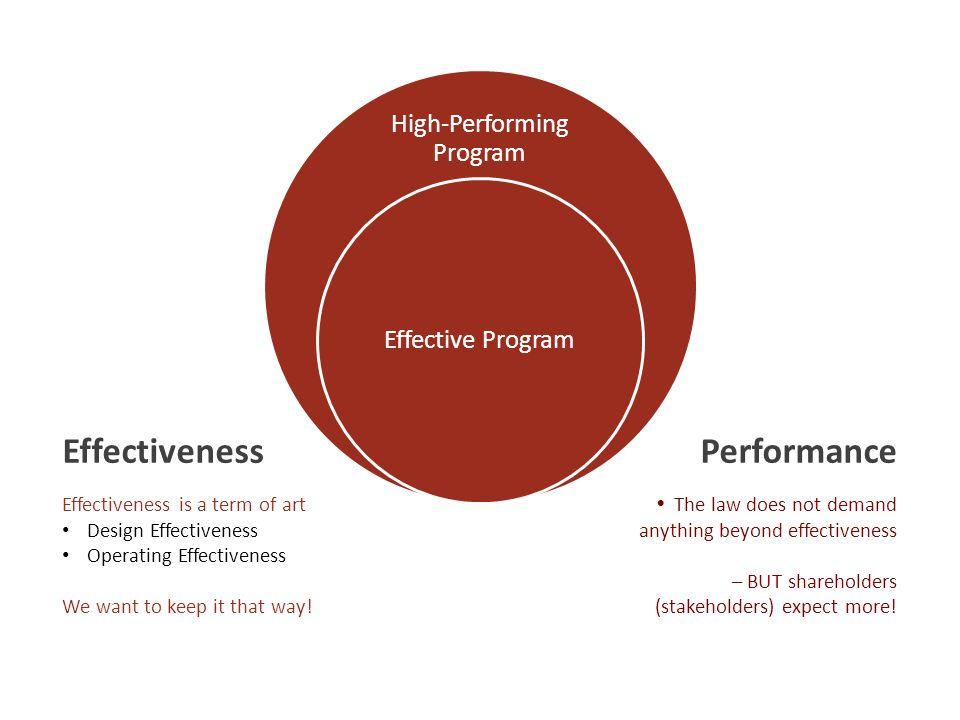 High-Performing Program