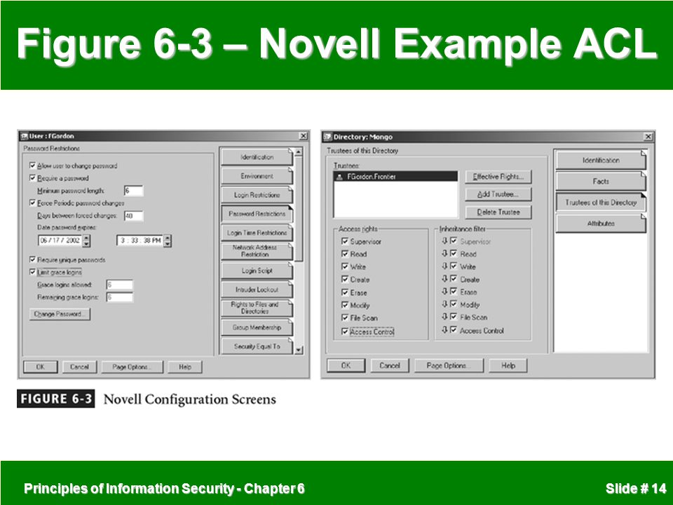 Figure 6-3 – Novell Example ACL