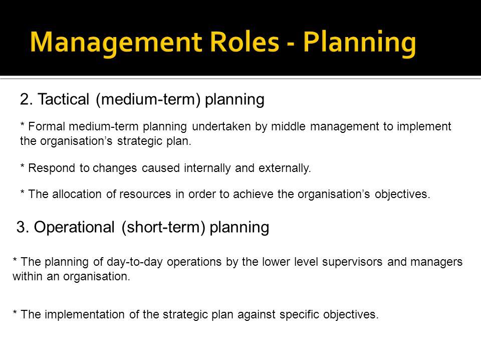 Management Roles - Planning