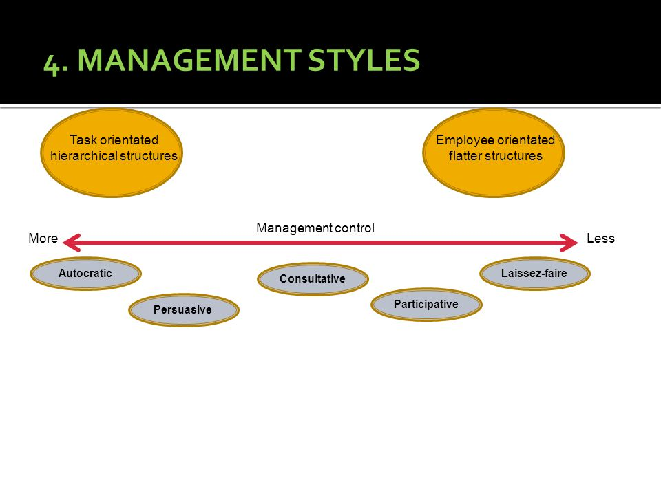4. MANAGEMENT STYLES Task orientated hierarchical structures