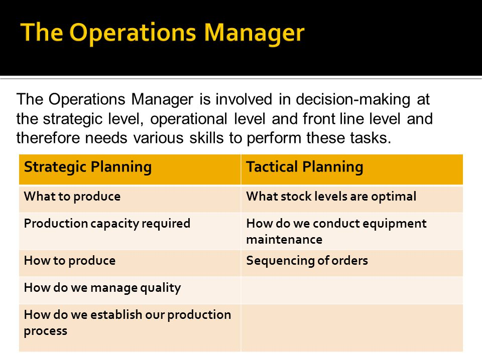 The Operations Manager
