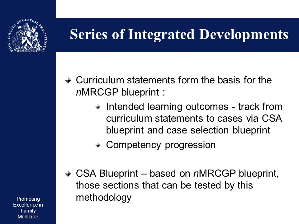Series of Integrated Developments