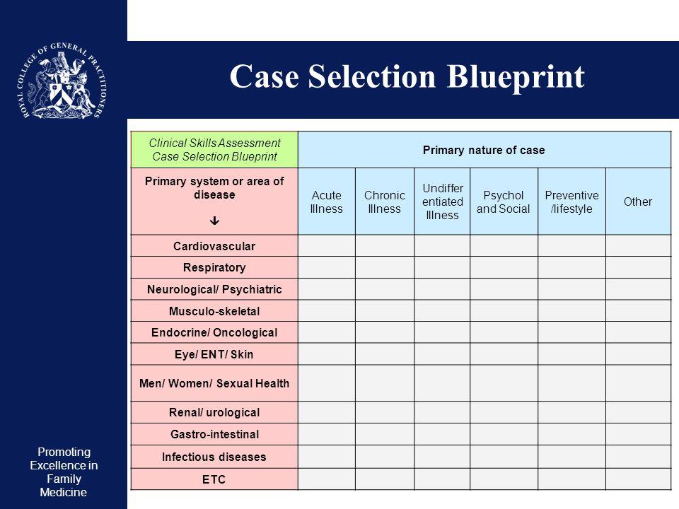 Case Selection Blueprint