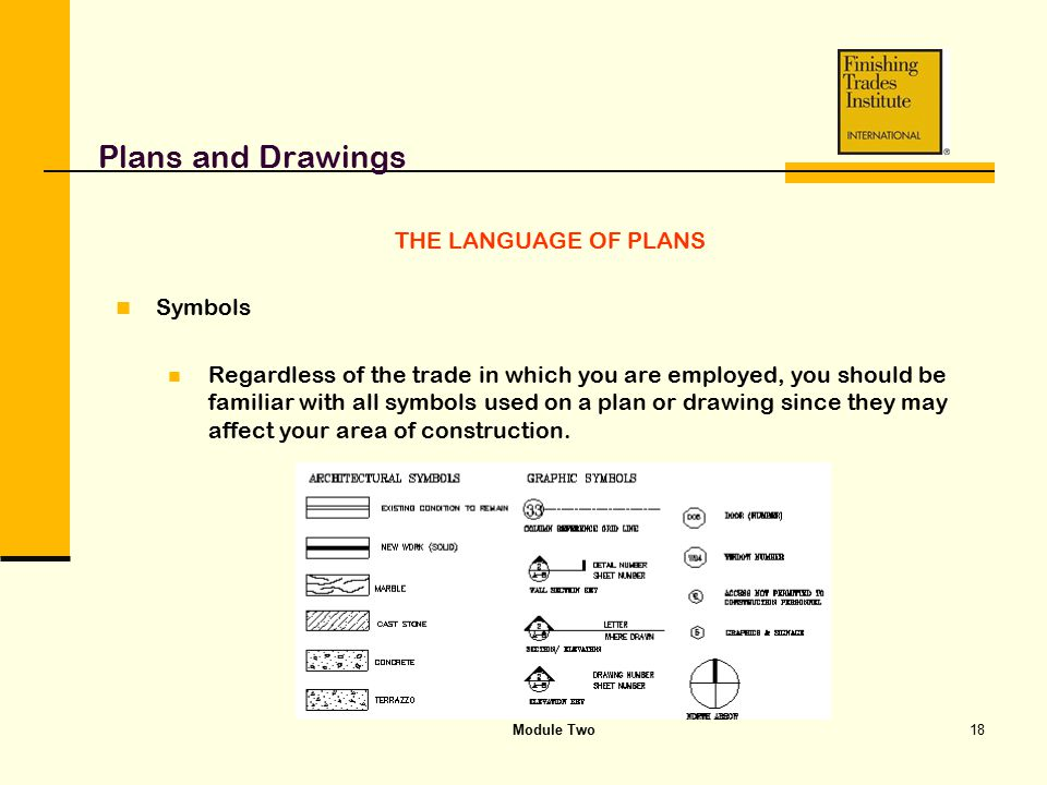Plans and Drawings THE LANGUAGE OF PLANS Symbols
