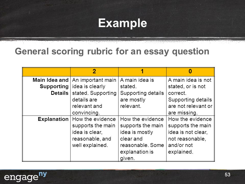 Example General scoring rubric for an essay question 2 1