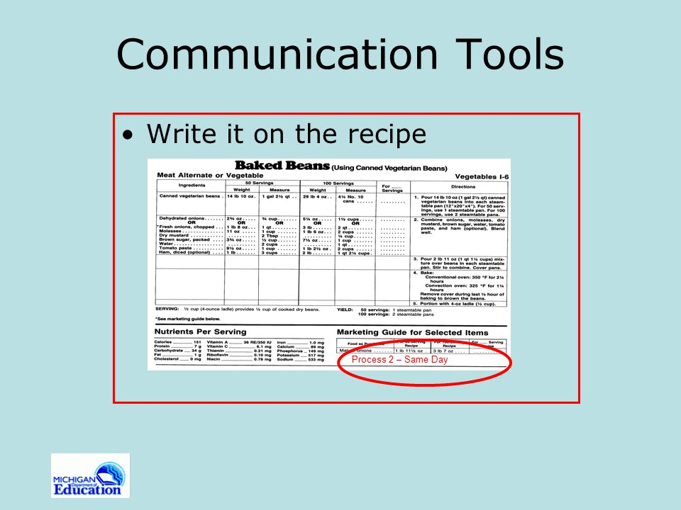 Communication Tools Write it on the recipe Process 2 – Same Day