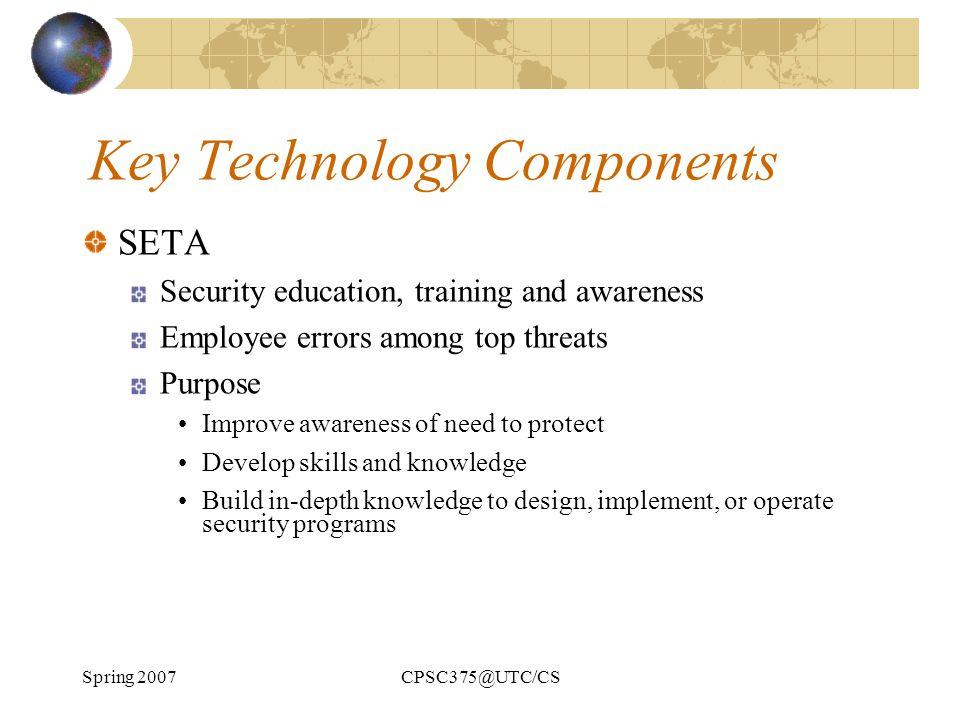 Key Technology Components