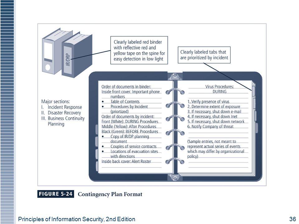 Figure 5-24 – Contingency Plan Format